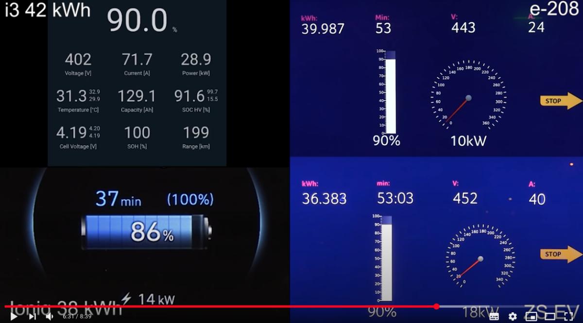 Alla Bjørn Nylands hårda tester med BMW i3 42 kW