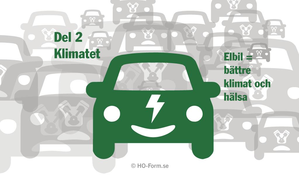 Elbil = bättre klimat och hälsa
