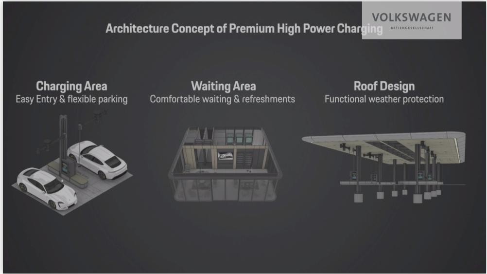 Porsche skapar ett exklusivt separat laddnätverk – för Porscheägaren