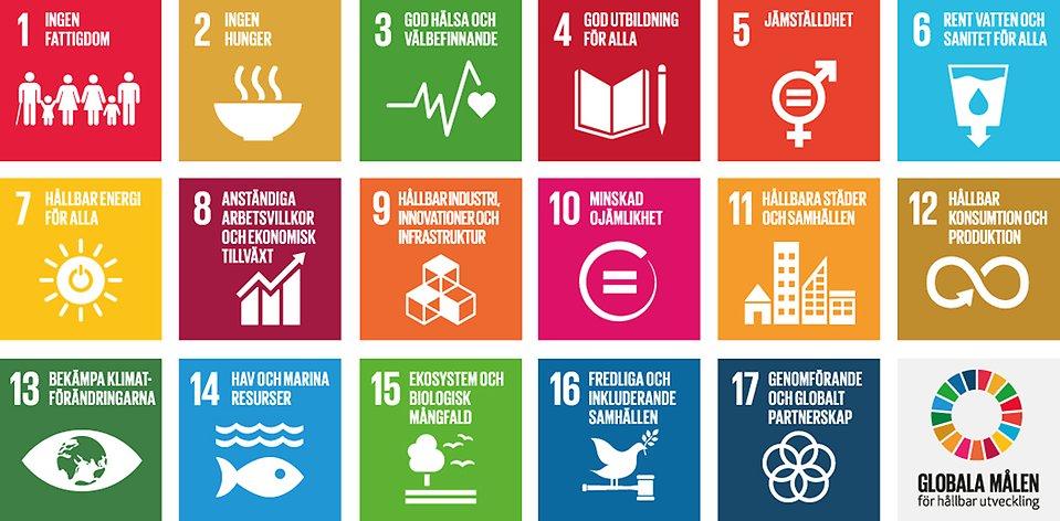 Agenda 2030-konferens 17, 18 och 19 maj -21