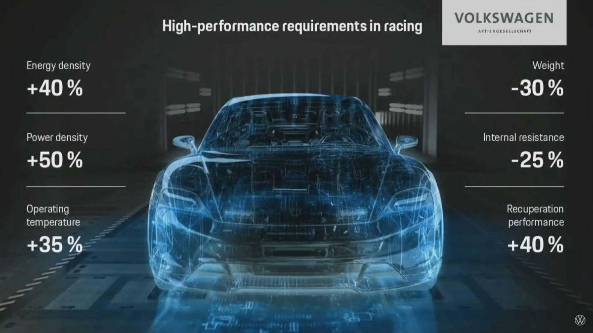 Porsche kanske behöver ta fram egna högpresterande batterier